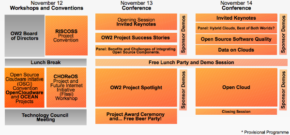 OW2con13program.png